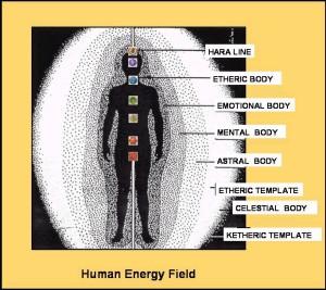 human_energy_field